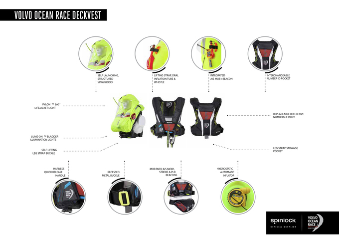 Volvo ocean race exploded graphic deckvest landscape