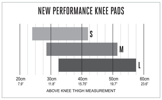 Performance kneepads size guide 01